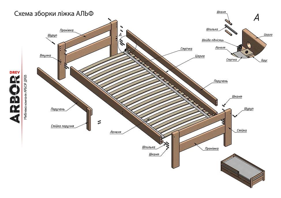 Схема сборки детской кровати Альф